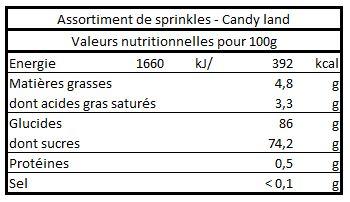Valeurs nutritionnelles de l'assortiment de sprinkles - Candy Land