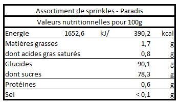 Valeurs nutritionnelles de l'assortiment de sprinkles - Paradis