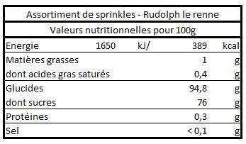 Valeurs nutritionnelles de l'assortiment de sprinkles - Rudolph le renne