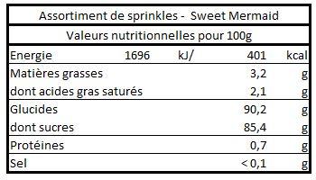 Valeurs nutritionnelles de l'assortiment de sprinkles - Sweet Mermaid
