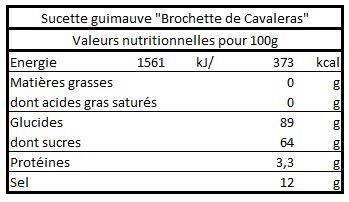 Valeurs nutritionnelles des sucettes guimauve Brochette de Cavaleras