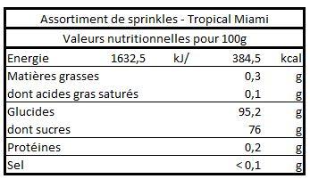 valeurs nutritionnelles de l'assortiment de sprinkles - tropical miami